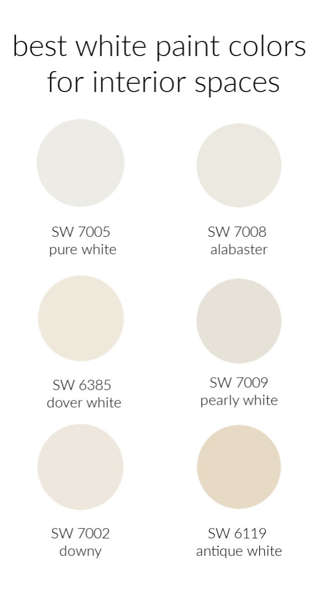 Six Of The Best White Paint Colors Thistlewood Farm Best White Paint White Paint Colors White Wall Paint
