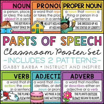Parts of Speech Posters | Classroom Bulletin Boards +