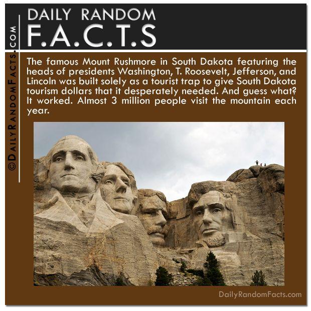 Mount Rushmore Fun Facts - Proletariatblog