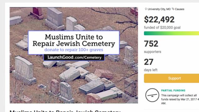 Muslims fundraise to help repair vandalised Jewish