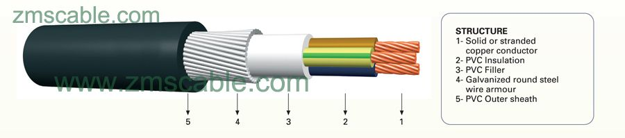 Http Www Zmscable Com Thermosetting Ohls Html Thermosetting Lsoh Insulated Non Sheathed Single Core Cables Pvc Insulation Power Cable
