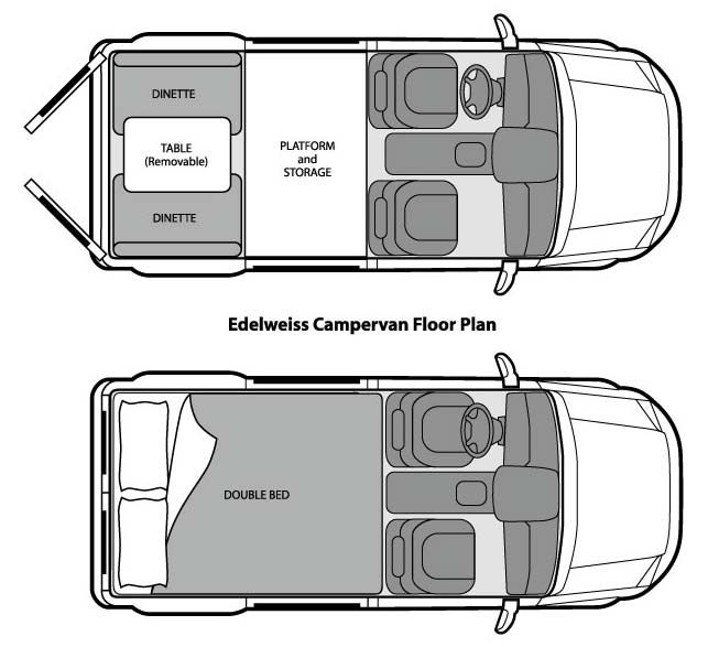 The Edelweiss Campervan Is A Great Car Rental Alternative With