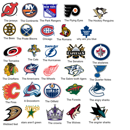 We Can Make Any Style Jacket With Your Favorite Nhl Team Logo And Colors Hockey Team Names Hockey Teams Hockey