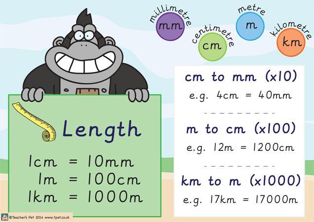 Image result for converting measurements ks2