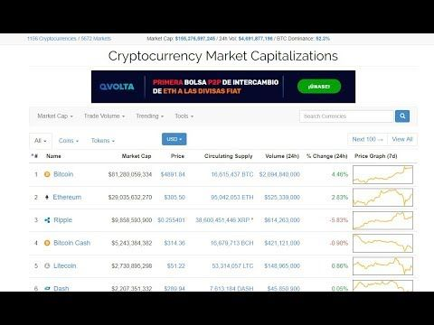 How to follow cryptocurrency market