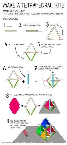 Make A Pyramid Kite Kites Pinterest Kite Activities For Kids