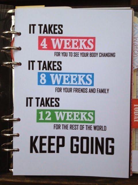 Hanging Diet Plan 7 Day