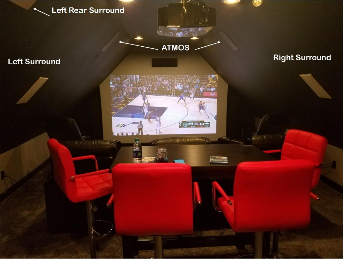 Small Home Theater Room Layout Avs Forum Home Theater Discussions And Reviews Attic Remodel Attic Renovation Attic Master Bedroom
