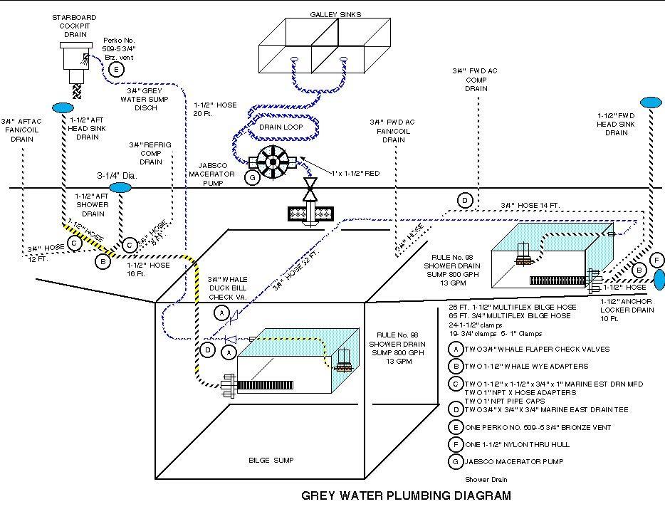 boat sink drain diagram find wiring diagram u2022 rh empcom co Sink Drain Plumbing Bathroom Sink Drain Diagram