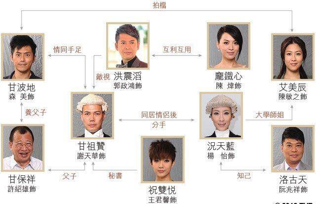 Friendly Fire Cast - TVB | TVB Drama | Movie posters, It cast, Movies