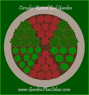 Garden Plans And Ideas A Circular Raised Bed Garden Plan Garden Planning Raised Garden Beds Organic Raised Garden Beds