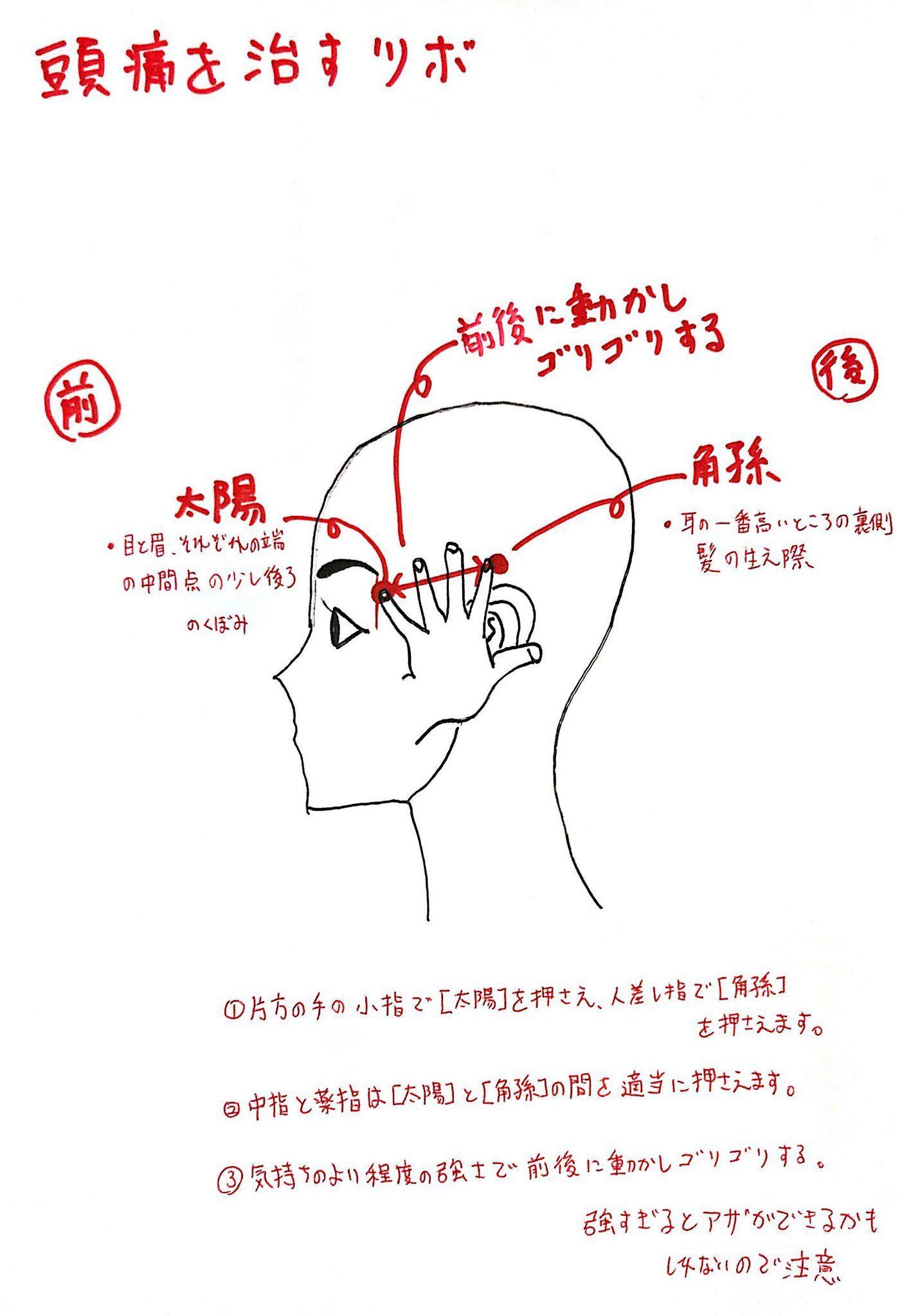 治す 一瞬 頭痛 を 方法 で