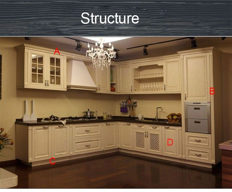 Carved Wood Pvc Coated Kitchen Cabinet Doors - Buy Pvc ...
