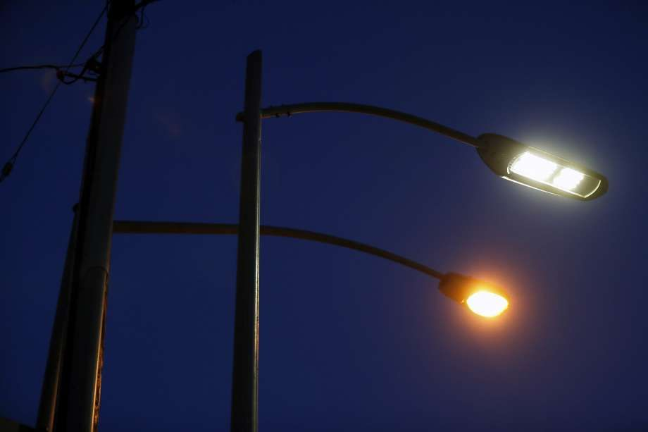 Led Street Lighting Market Report Global Industry Overview