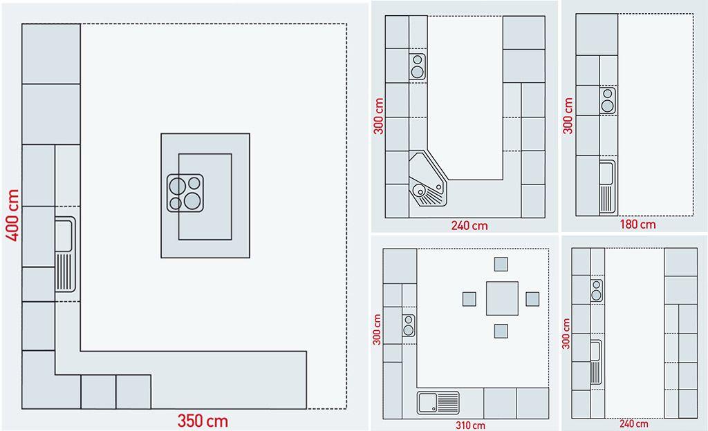 Küche planen und aufbauen