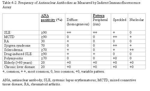 lupus and me   lupus   pinterest   autoimmune, autoimmune disease