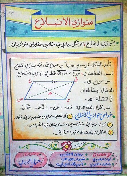متوازي الاضلاع Teaching Math Math Bullet Journal