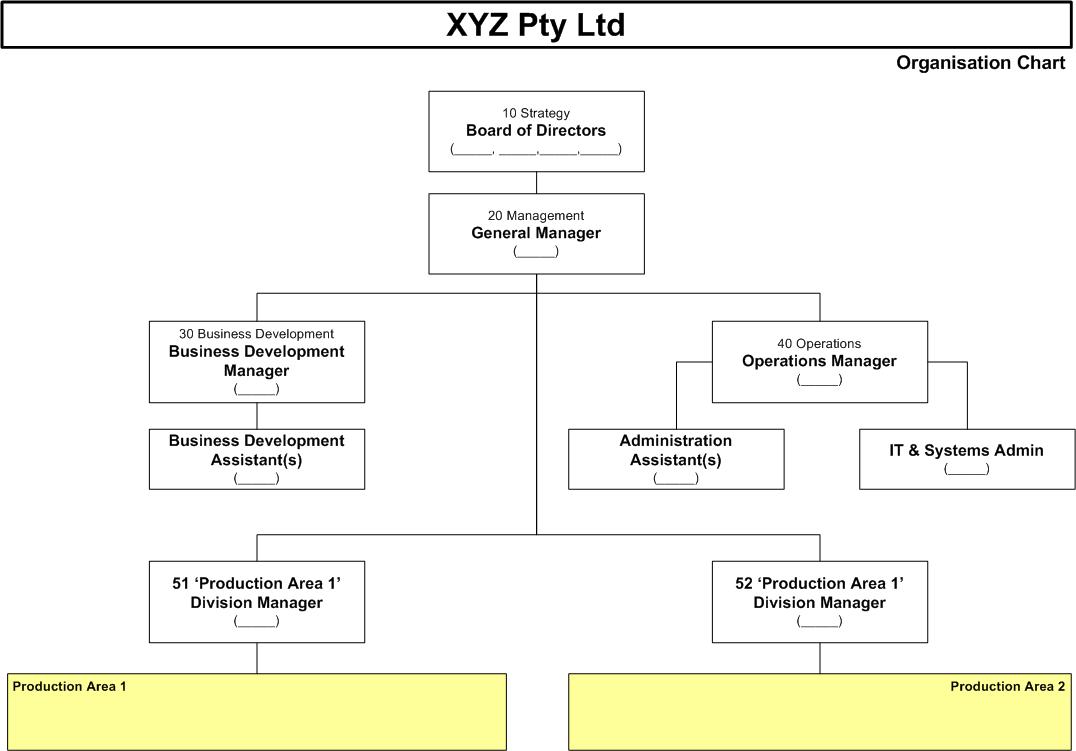 Business organizational chart non profit organizational chart free small business organizational chart enabling small business cheaphphosting Images