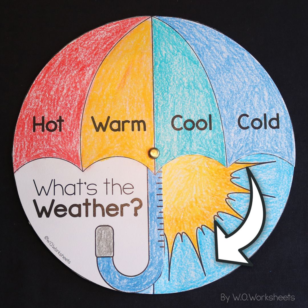 weather craft weather graph weather crafts weather graph and