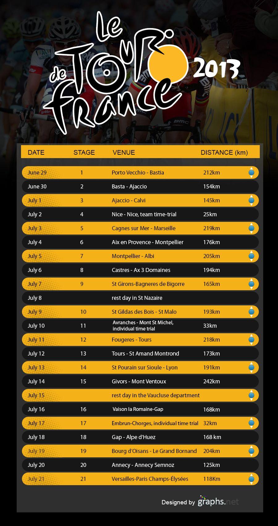 tour de france 2013 schedules/fixtures please follow us @ http://www
