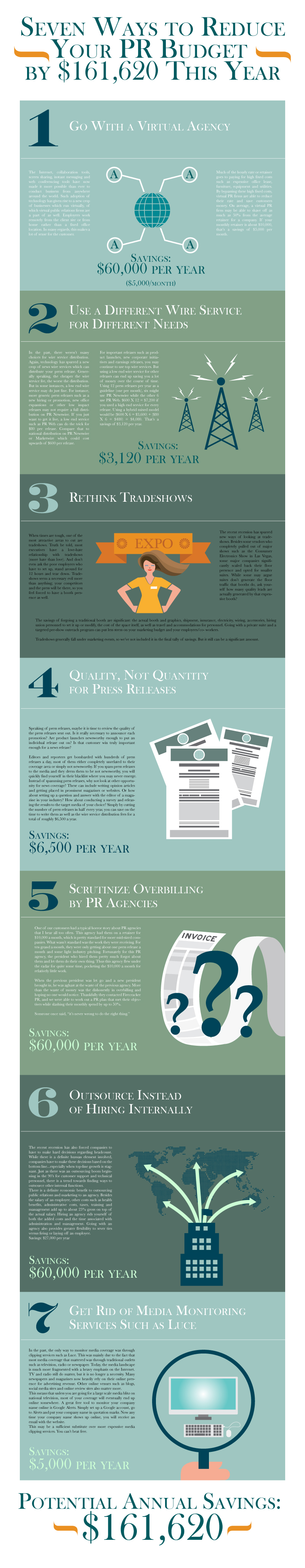 seven ways to reduce your  pr budget