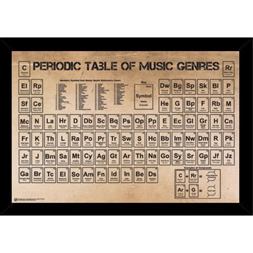 Periodic Table of Music Print with Traditional Black Wood Frame (36 ...