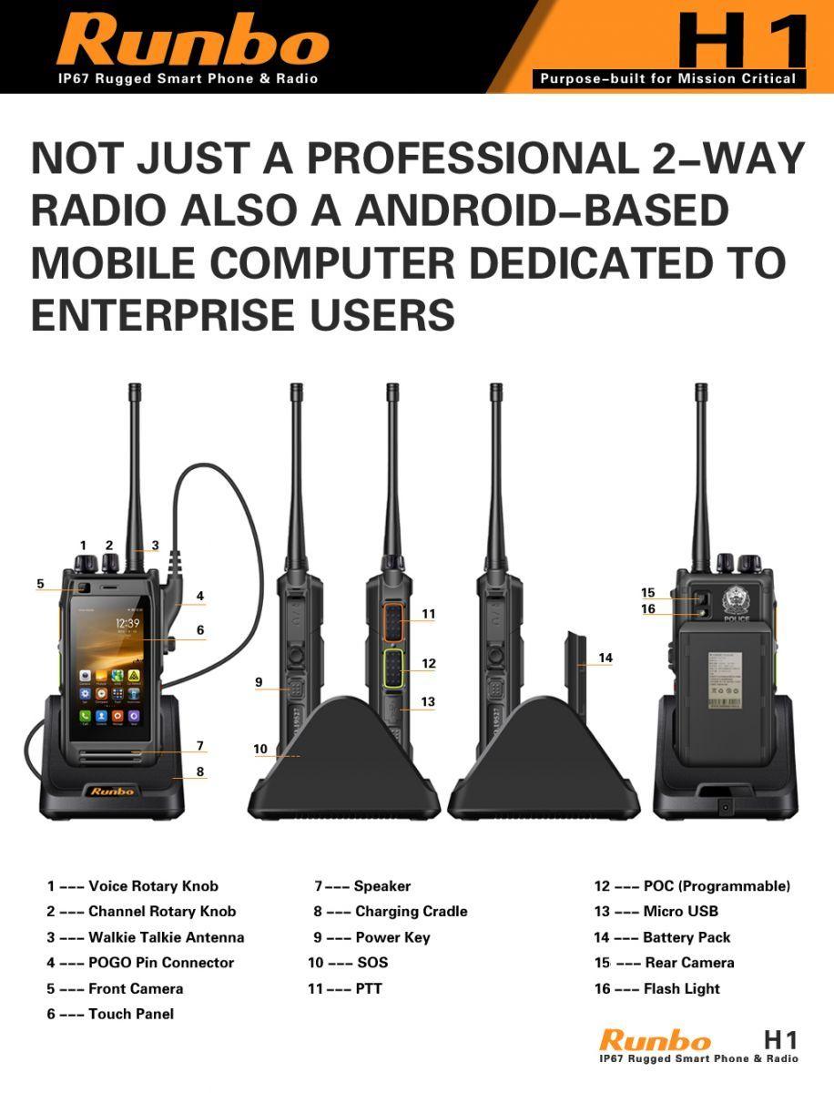 Baofeng Pofung GT-1 UHF 400-470MHz FM Two-way Ham Radio GT-1 Yellow 1500mAh Battery Yellow 16 Channels