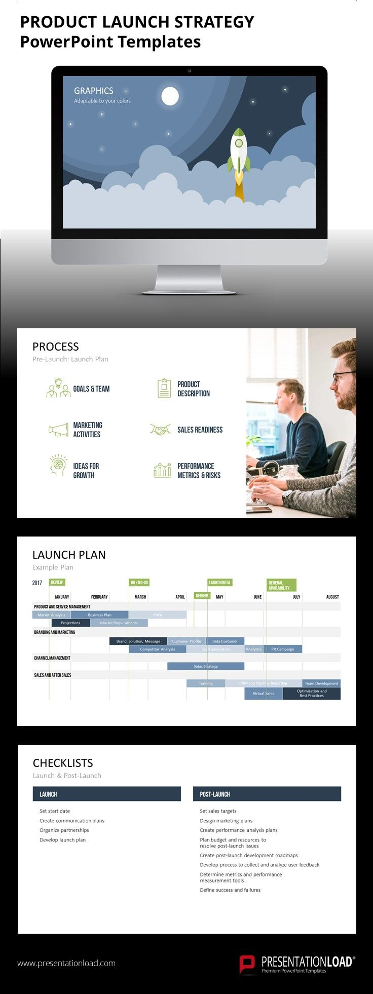 A product launch strategy is the process by which a new