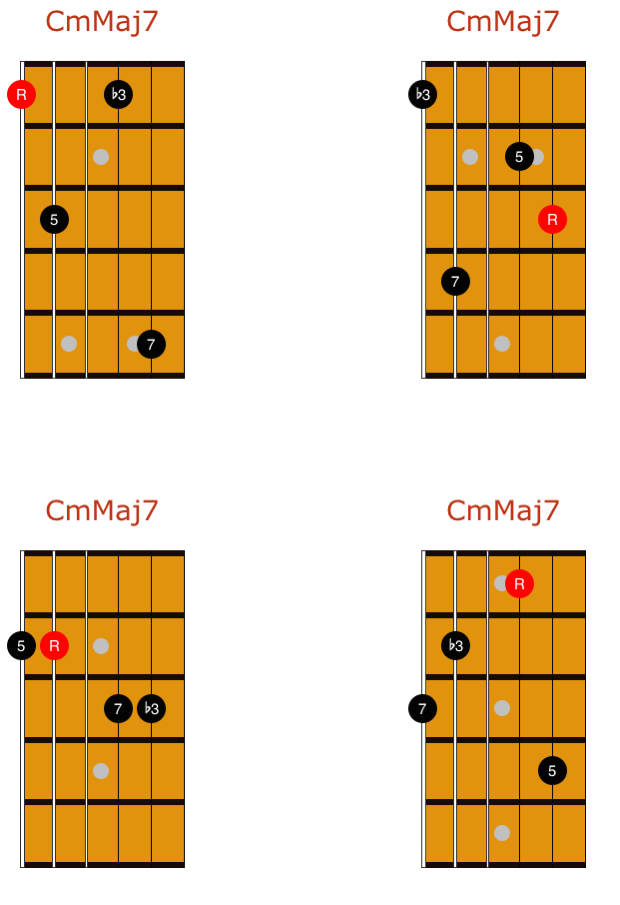 drop 2 and 4 chords mMaj7 1 | Learning To Play The Guitar in 2018 ...