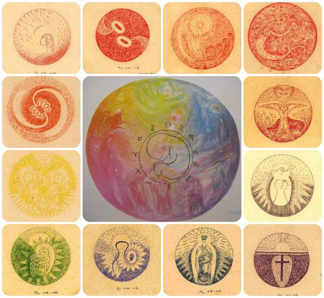 Zodiac Seals - Drawn by Rudolf Steiner | Antroposofie