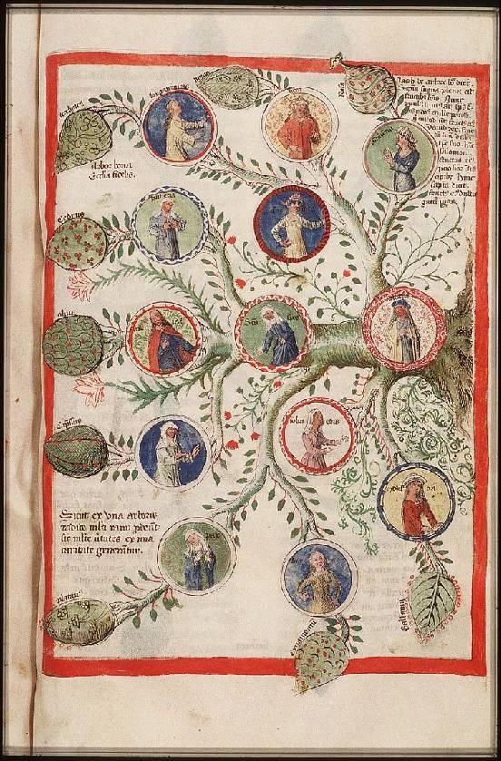 "The tree of virtues, in ""Liber Floridus"", creation: 1120, author: Lambert of Saint Omer, edition: 1460, folio 185r, Koninklijke Bibliotheek"