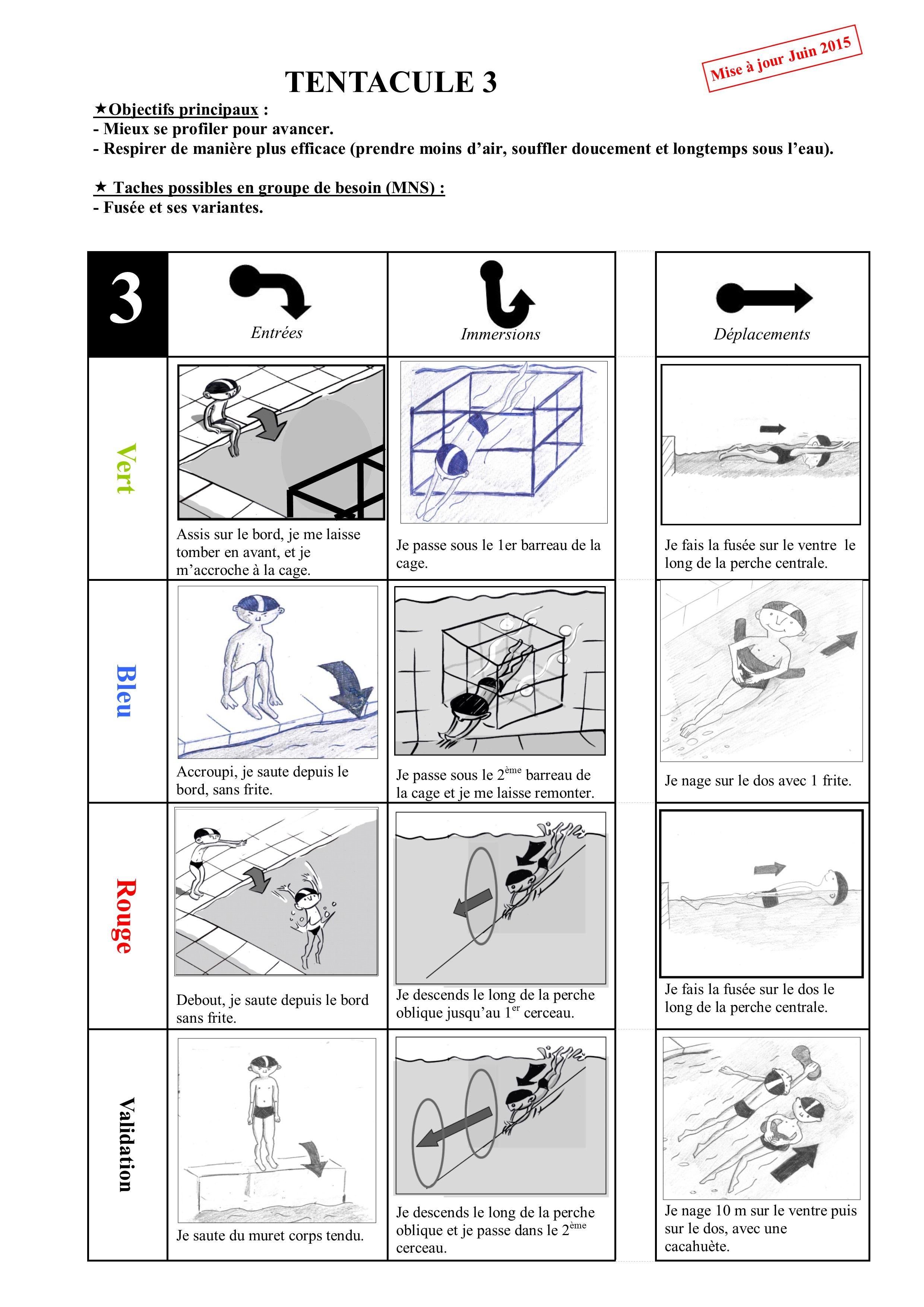 JPEG - 978.1 ko   Pratique   Pinterest   Natation, CE1 et Cp