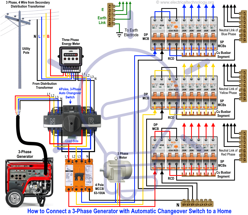 diagram wiring diagram for portable generator to house full
