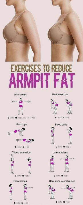 Engaging  details.  fat loss workout elliptical Simply click here to read more. fat loss workout elliptical