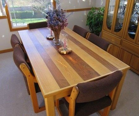 Kitchen table plans woodworking Kitchen tables and dining room tables are basically treated as ...