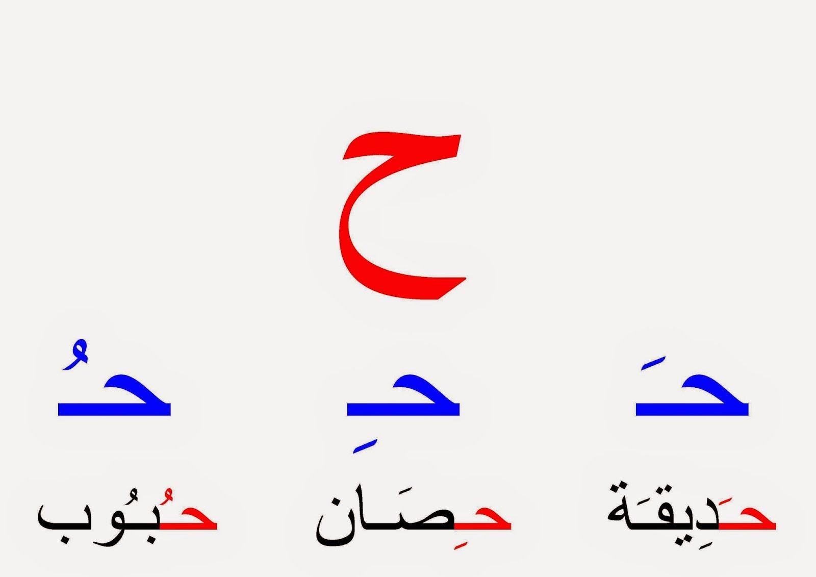 روضة العلم للاطفال حروف الهجاء مع التشكيل Arabic Alphabet For Kids Learn Arabic Alphabet Learning Arabic