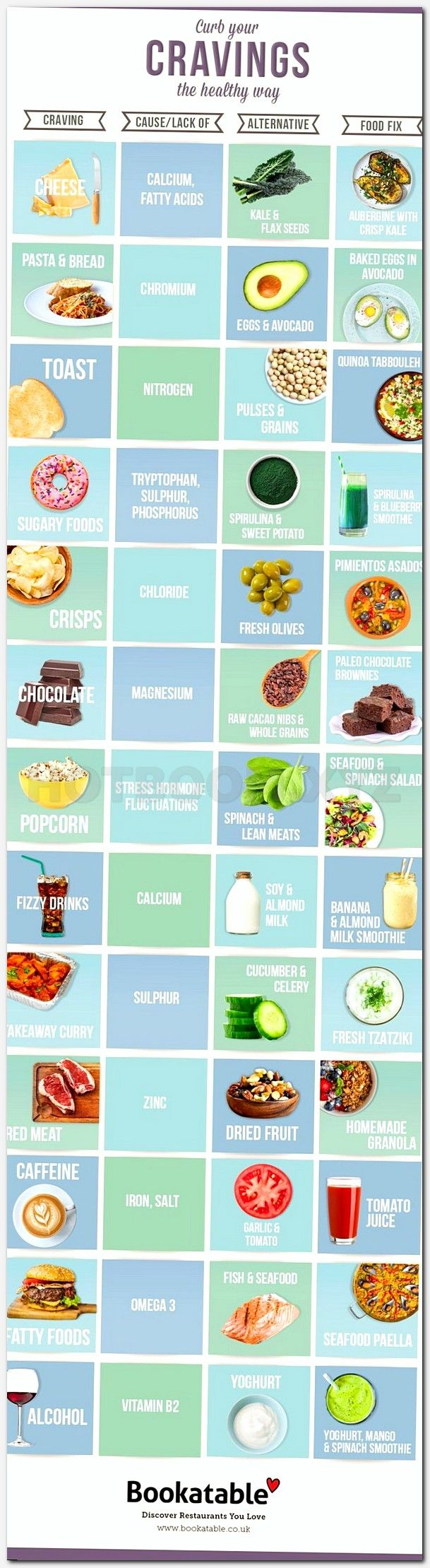 How to make a protein shake without protein powder to lose weight