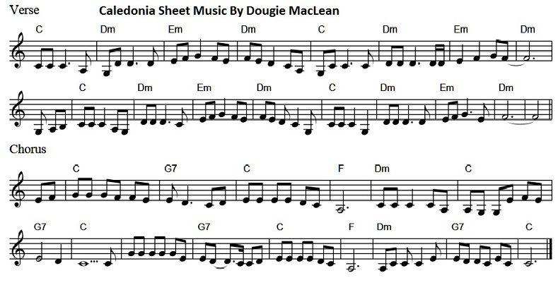 Caledonia sheet music | Music | Pinterest | Sheet music, Tin whistle ...