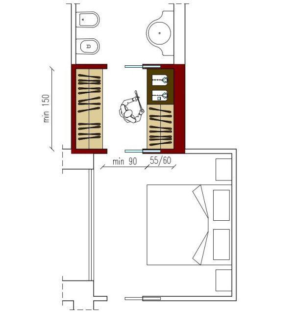 cabina armadio passante su 2 lati contrapposti Cabina