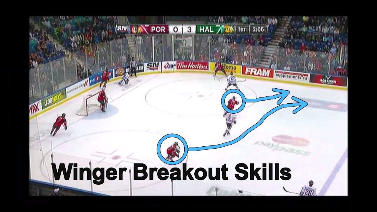 Winger Breakout Skills Skills, Breakouts, Hockey
