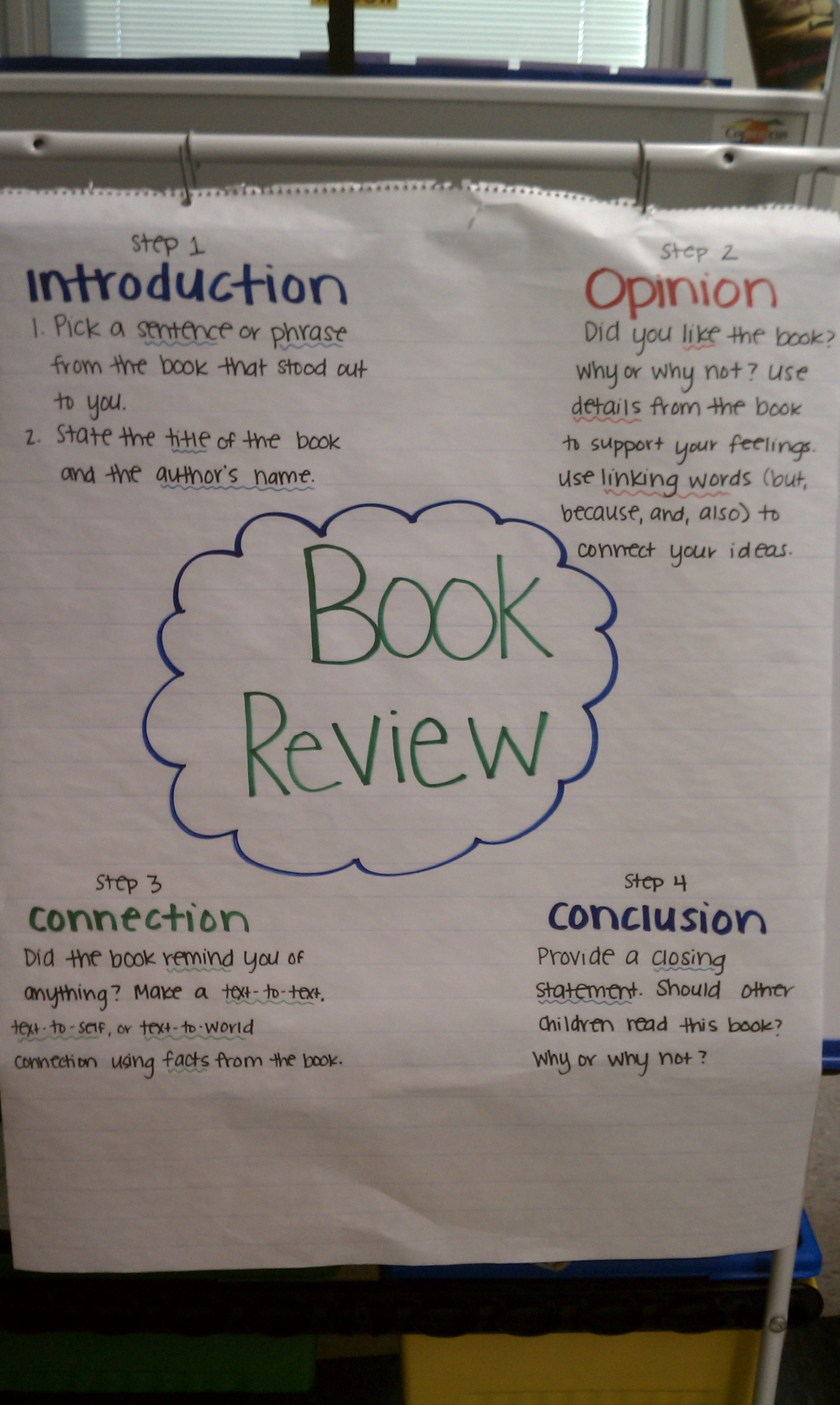 Anchor Chart For Opinion Writing Connections