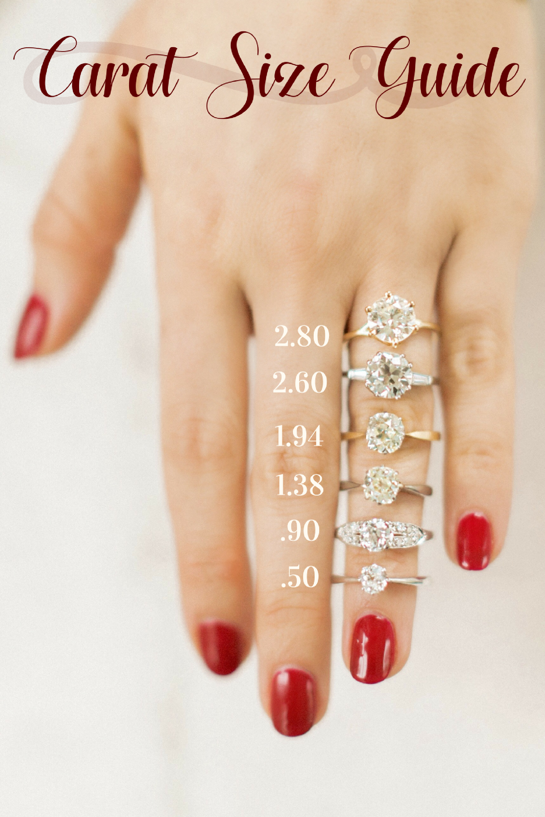 A guide for diamond carat ring size to see which is best