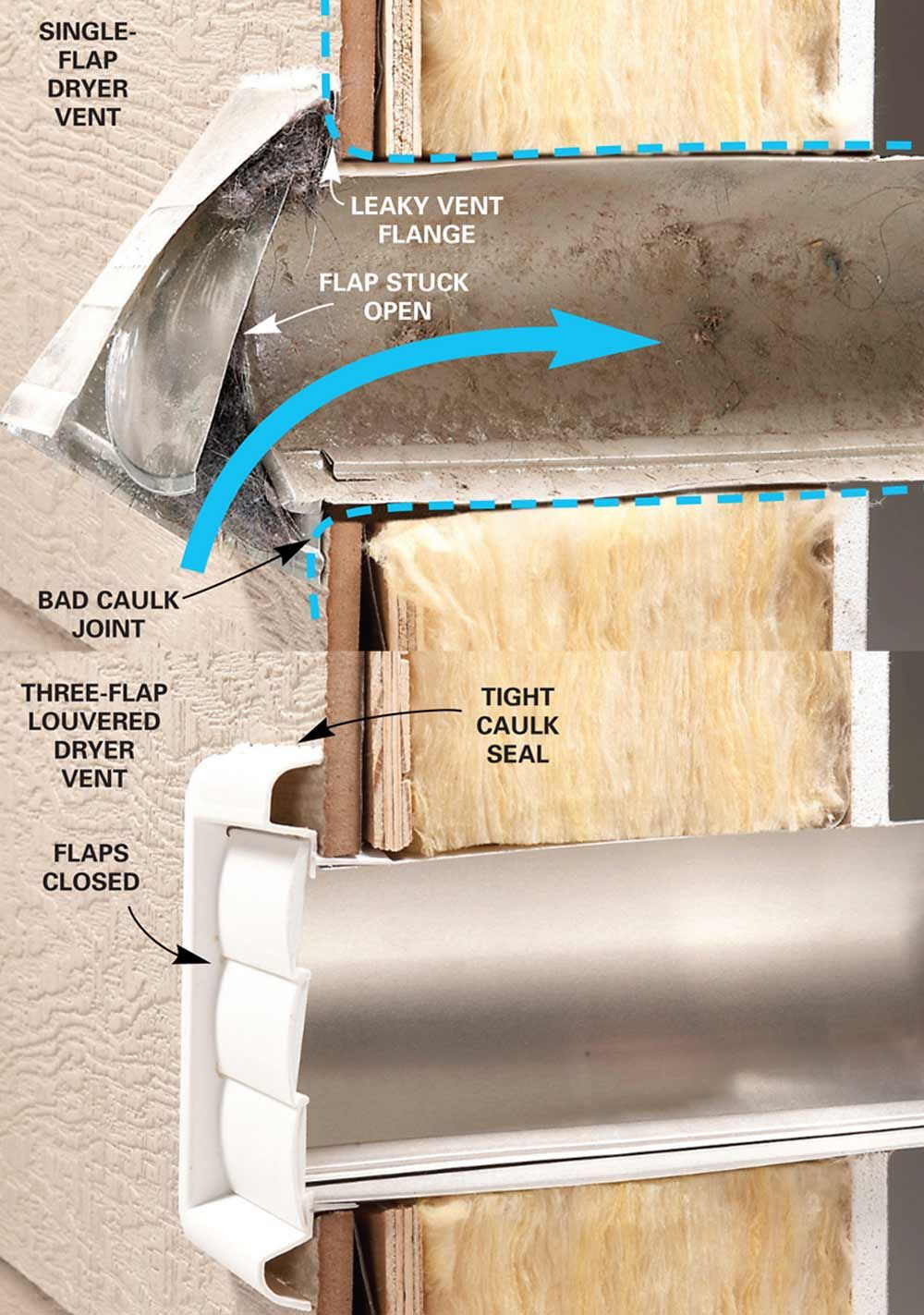 Slash Heating Bills Heating Bill Dryer Vent Laundry Room Design