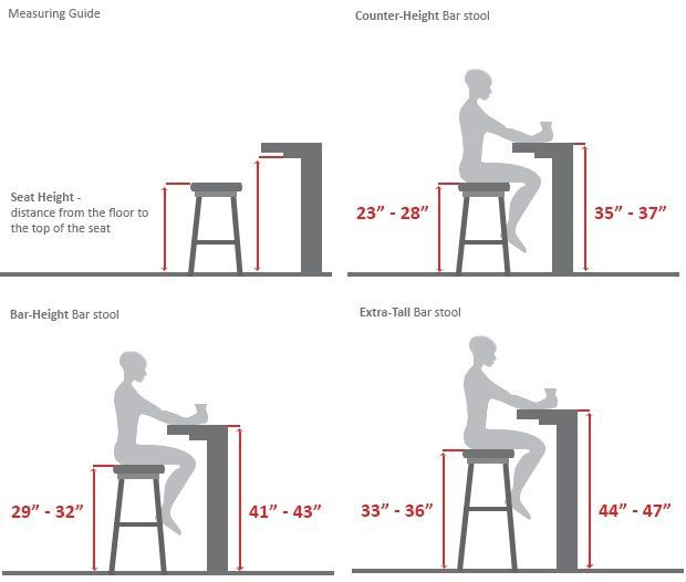 Bar Stool Height Guide Bar Height Stools Bar Stools Bar Stool