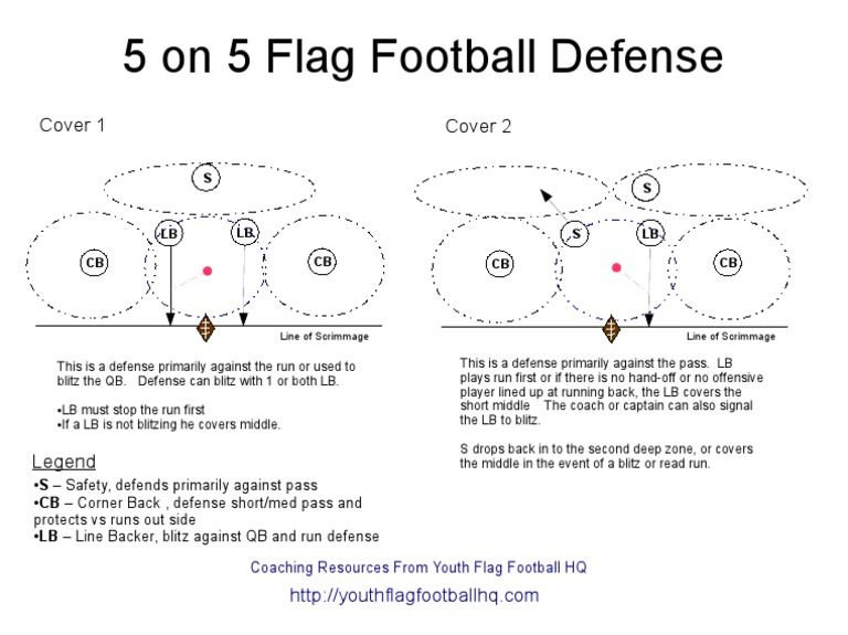 5 On 5 Flag Football Defense Free Download As Pdf File Pdf