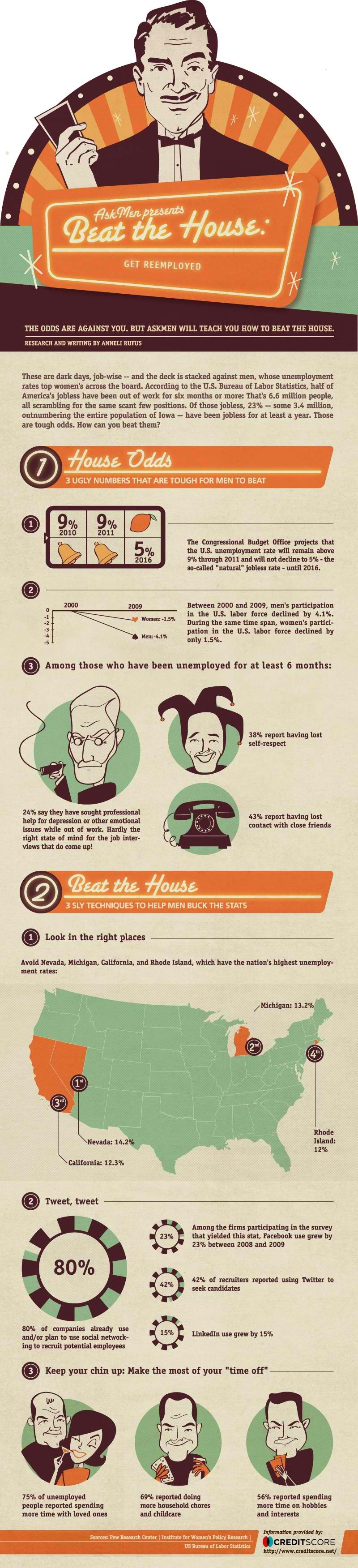 Beat the house get reemployed infographic beats new day