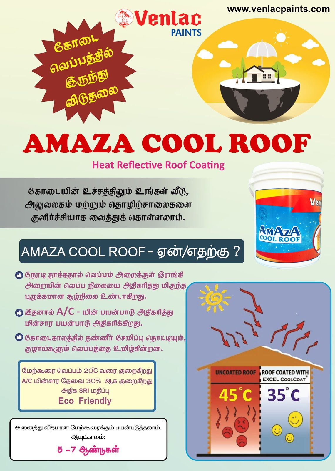 Venlac Paints Cool Roof Roof Paint Roof Coating