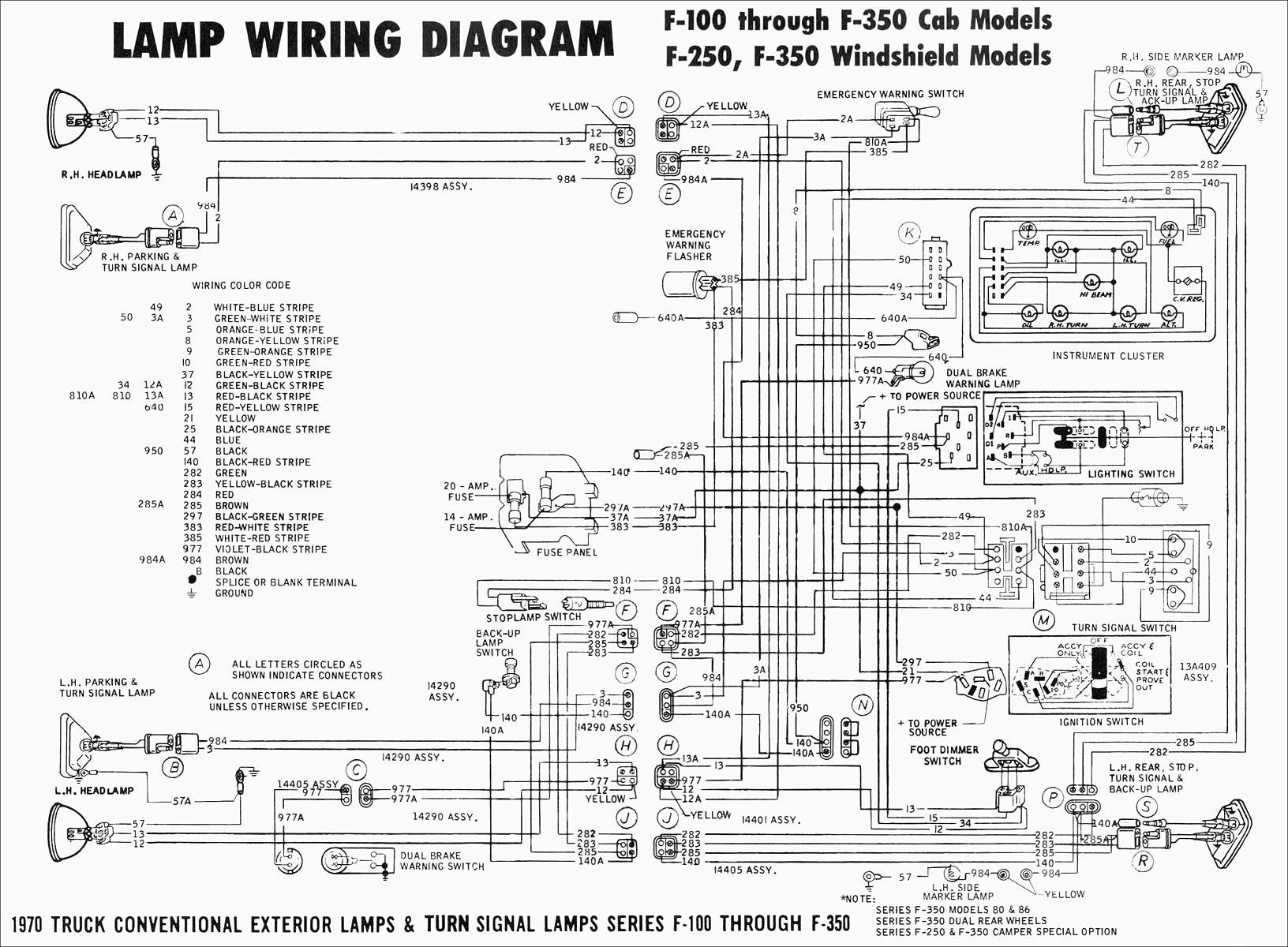 Unique Wiring Diagram For Ignition Switch Trailer Wiring Diagram Electrical Wiring Diagram Diagram