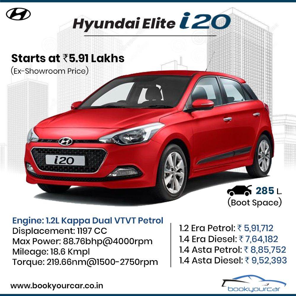 Hyundai Elite I20 In 2020 New Hyundai Hyundai Hyundai Cars