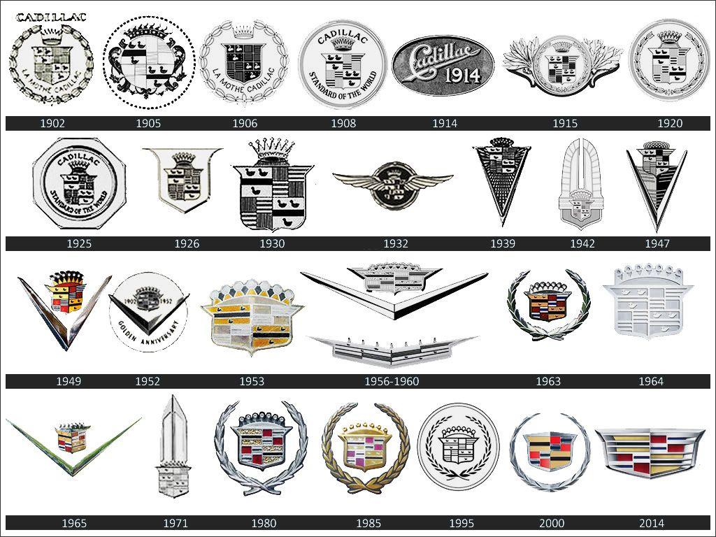 Cadillac History Cadillac Pinterest Cadillac Hobby Cars And Cars